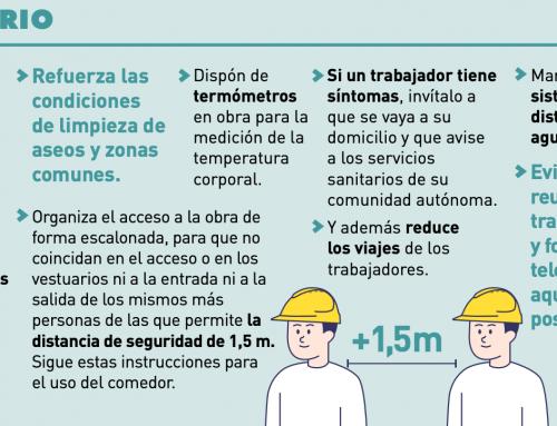 Medidas preventivas ante el coronavirus en empresas de construcción