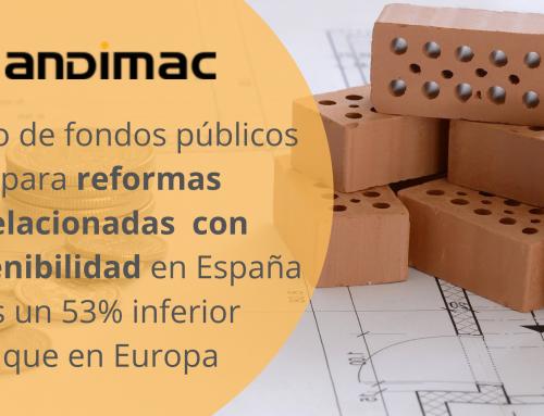 El uso de fondos públicos para reformas relacionadas  con sostenibilidad es en España un 53% inferior que en Europa